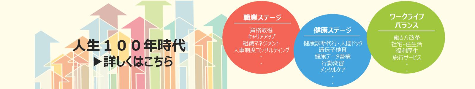 「人生100年時代」を新たにテーマとして追加しました!NTTビジネスアソシエでは、人生のライフステージで発生する様々なライフイベントに関連したソリューションを提供しています。詳しくみる